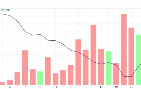 Japanese bitcoin exchange faces unexpected shutdown