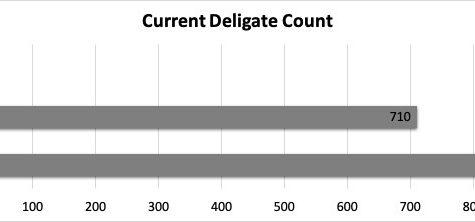 Biden wins Michigan, moving closer to the Democratic nomination