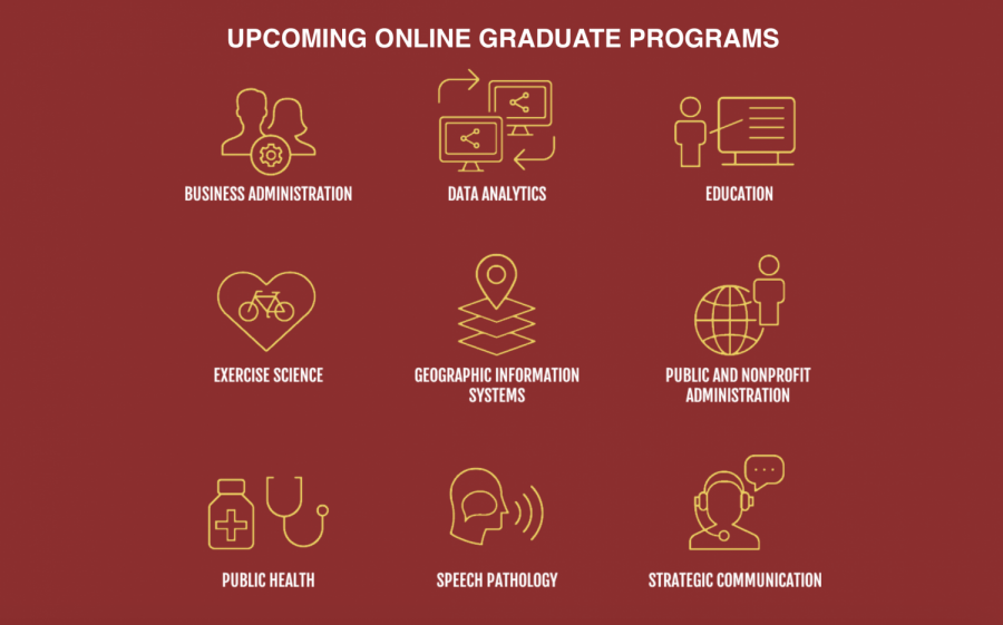 Calvin plans to offer 9 new online graduate degree programs.